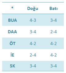nba-playoffs-2008-konferans-finalleri